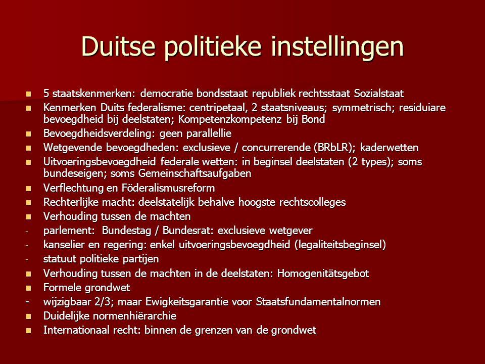 Duitse politieke instellingen 5 staatskenmerken: democratie bondsstaat republiek rechtsstaat Sozialstaat 5 staatskenmerken: democratie bondsstaat repu