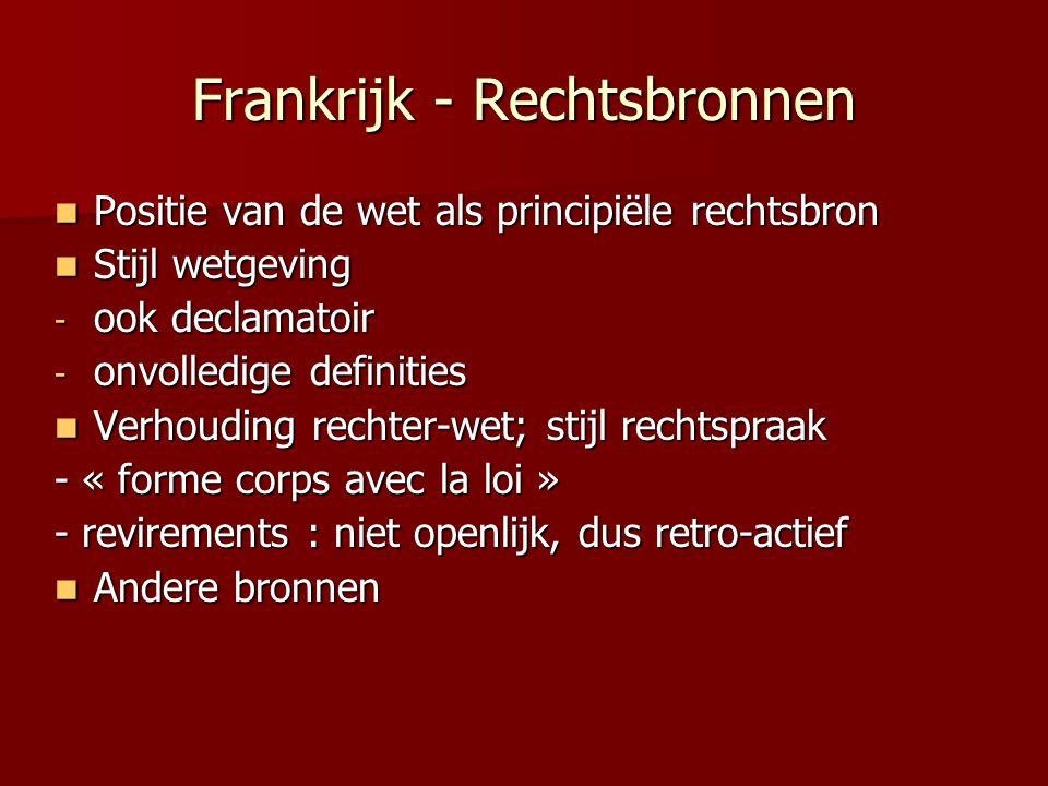 Frankrijk - Privaatrecht Algemeen Algemeen - Formele kenmerken van de code Napoléon - Inhoudelijke kenmerken: in/buiten handel; enkele basisbegrippen - Belangrijkste evoluties in wetg.