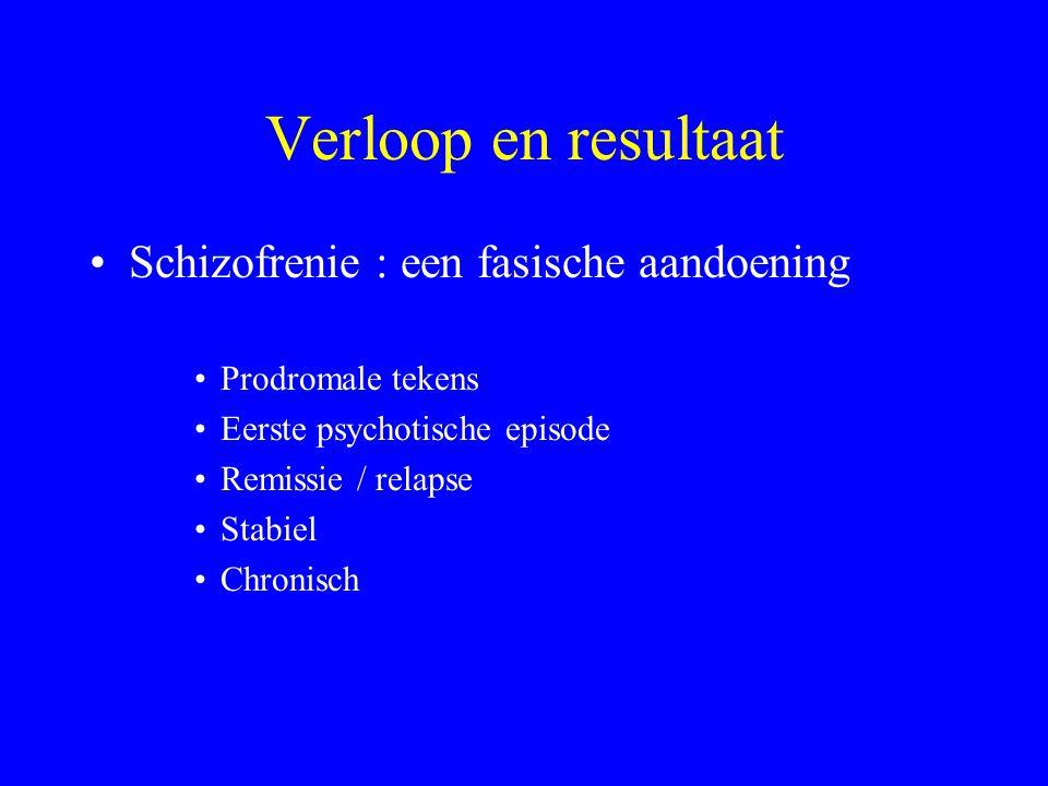 Symptomen Positieve symptomen wanen hallucinaties desorganisatie Negatieve symptomen afgevlakt affect alogie avolitie anhedonie Cognitieve symptomen a