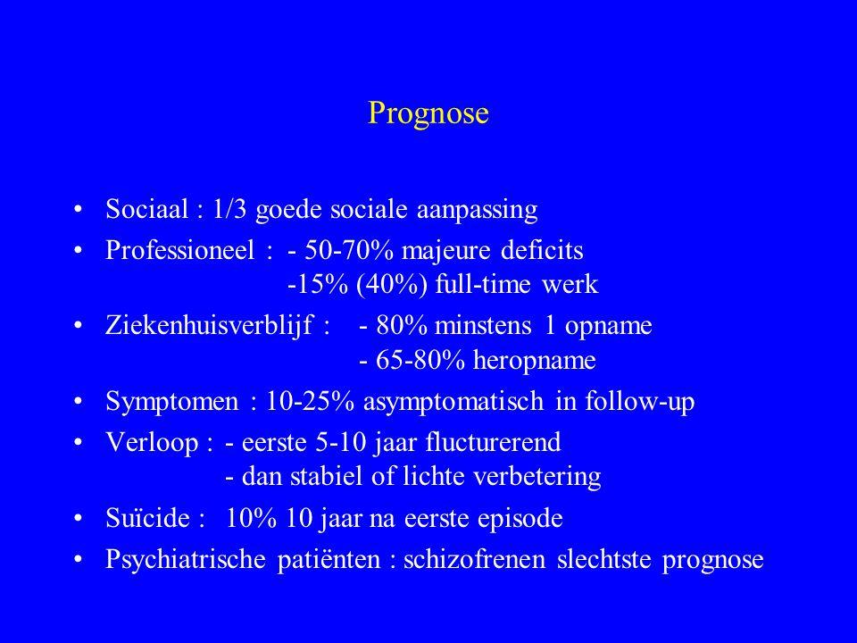 """PSYCHOTISCH RECIDIEF """"CEREBROTXICITEIT"""" v. PSYCHOSE PSYCHOT. SYNDROOM : MEER AGRESSIE, DISRUPTIE (LANGERE) REHOSPITALISATIE VERLIES EFFECT MEDICATIE:H"""
