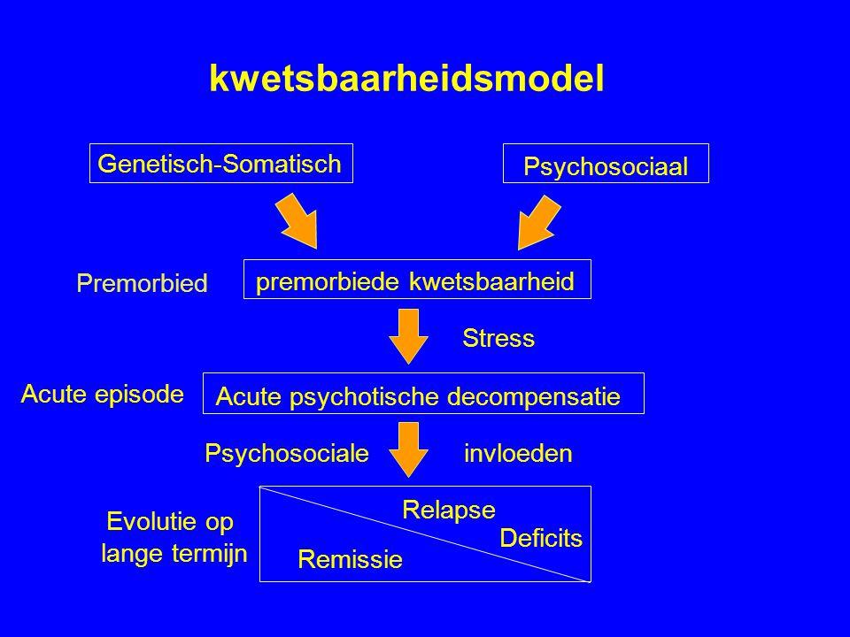 defect in gen of genetische expressie voeding, infectie, placentale insufficiëntie anoxie, hemorragie ontwikkelingsdefect in de mediale temporale kwab