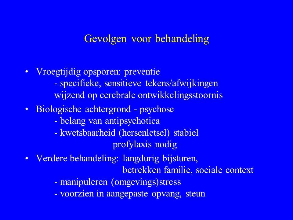 Genetisch-Somatisch Psychosociaal premorbiede kwetsbaarheid Acute psychotische decompensatie Remissie Relapse Deficits Stress invloedenPsychosociale E
