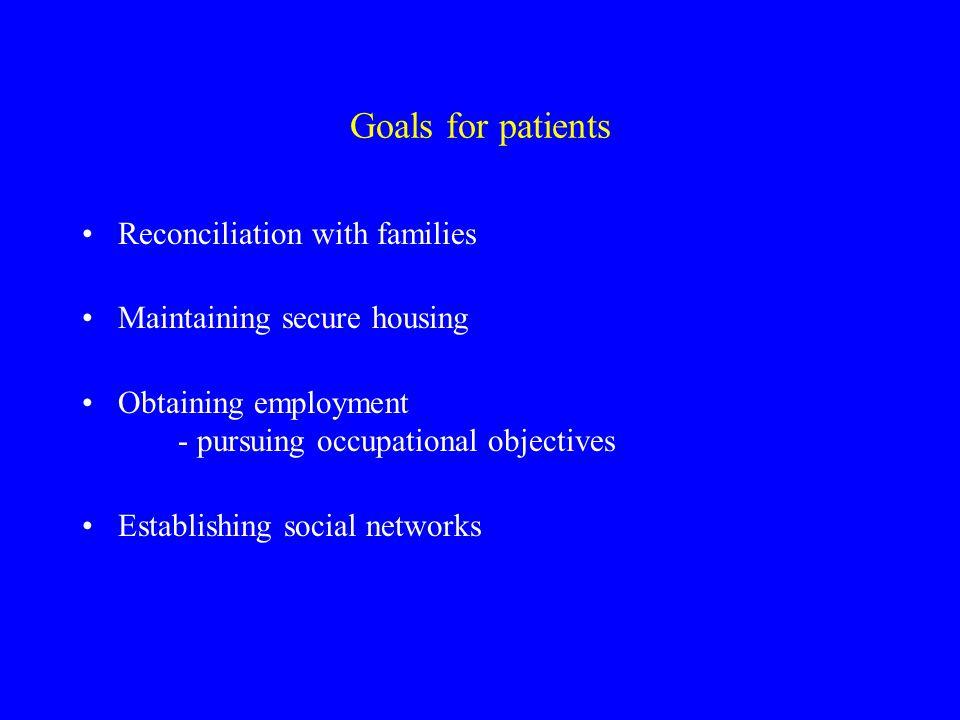 """Betrokkenheid van patiënt Actieve deelname, cfr. wensen Bevragen, bespreken van wensen Bij elke fase opnieuw vragen, evalueren, bepalen Niet """"voor"""" pa"""