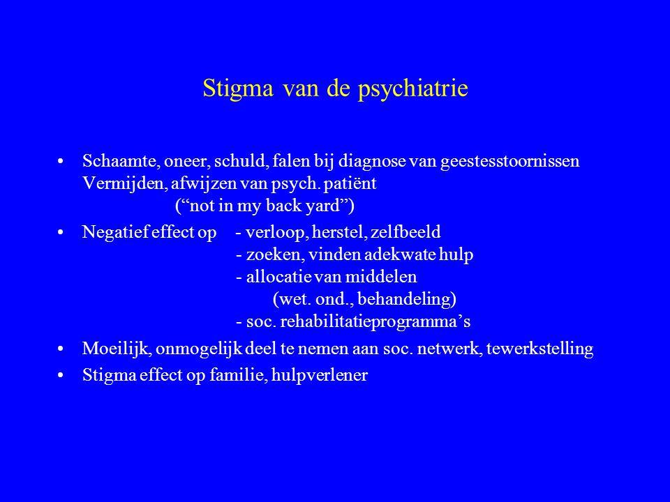 """Depressie - Frequente pathologie U.S.A. Life time prevalentie: 5-12 % man, 10-25 % vrouw Punt prevalentie: 2-3 % man, 5-9 % vrouw Europa: """"depress"""" gr"""
