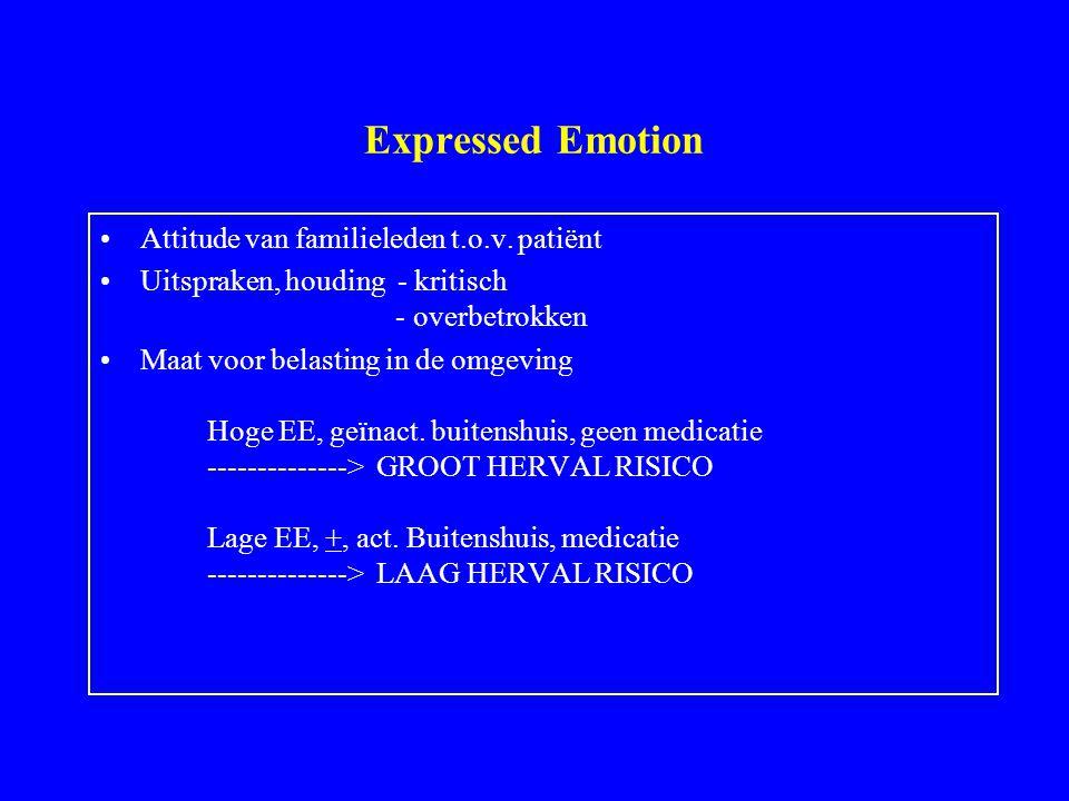 Interventie van de familie Gevoelens binnen de familie na de diagnose: –Ontkenning –Rouw / verdriet –Schuld –Vrees voor stigmatisatie –Verwardheid