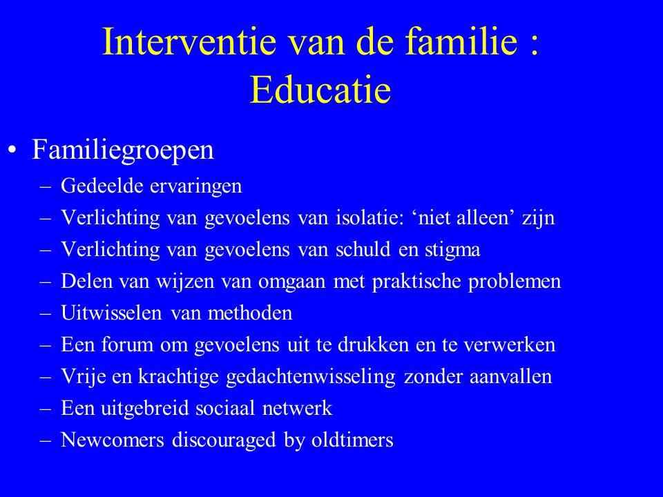 Interventie van de familie Problemen met concept van EE –Langdurig interview / training –EE als stigma –Alleen aandacht voor families met hoge EE –Gel