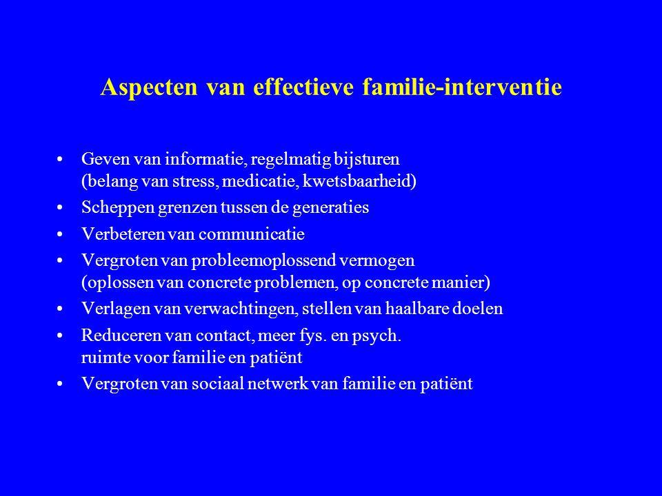 Interventie van de familie : Educatie Familiegroepen –Gedeelde ervaringen –Verlichting van gevoelens van isolatie: 'niet alleen' zijn –Verlichting van