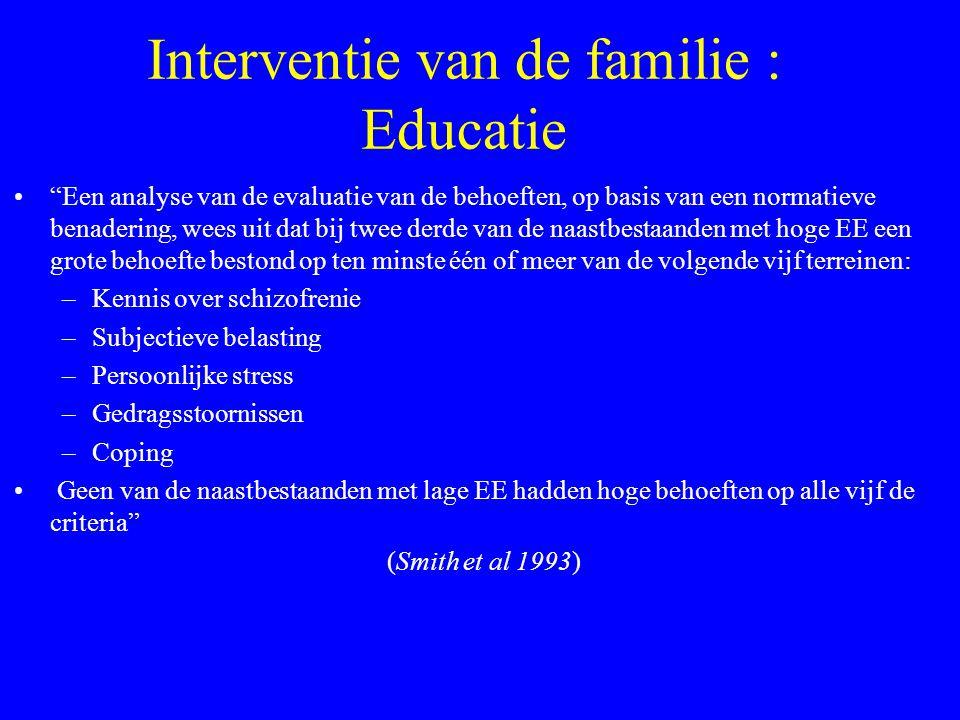 Aspecten van effectieve familie-interventie Geven van informatie, regelmatig bijsturen (belang van stress, medicatie, kwetsbaarheid) Scheppen grenzen