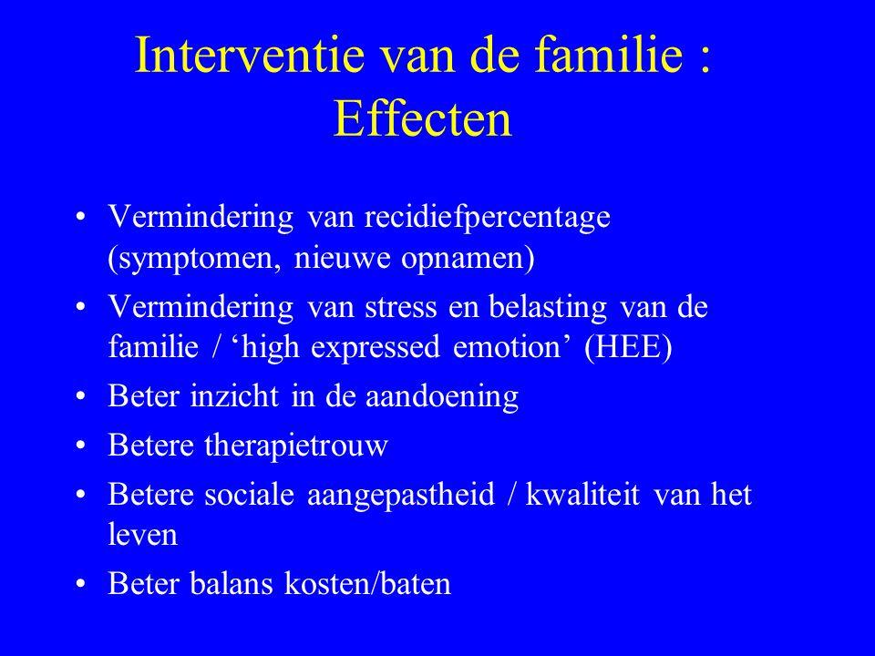 """Interventie van de familie : Educatie """"Families zijn een natuurlijk ondersteuningssysteem en zijn een belangstellende, betrokken en beschikbare bron d"""