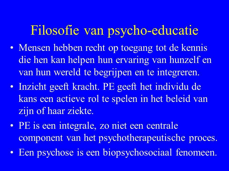 Filosofie van psycho-educatie Fundamenteel recht van patiënten Bied perspectief Geïnformeerde consumenten Integraal deel van therapeutisch proces Biop