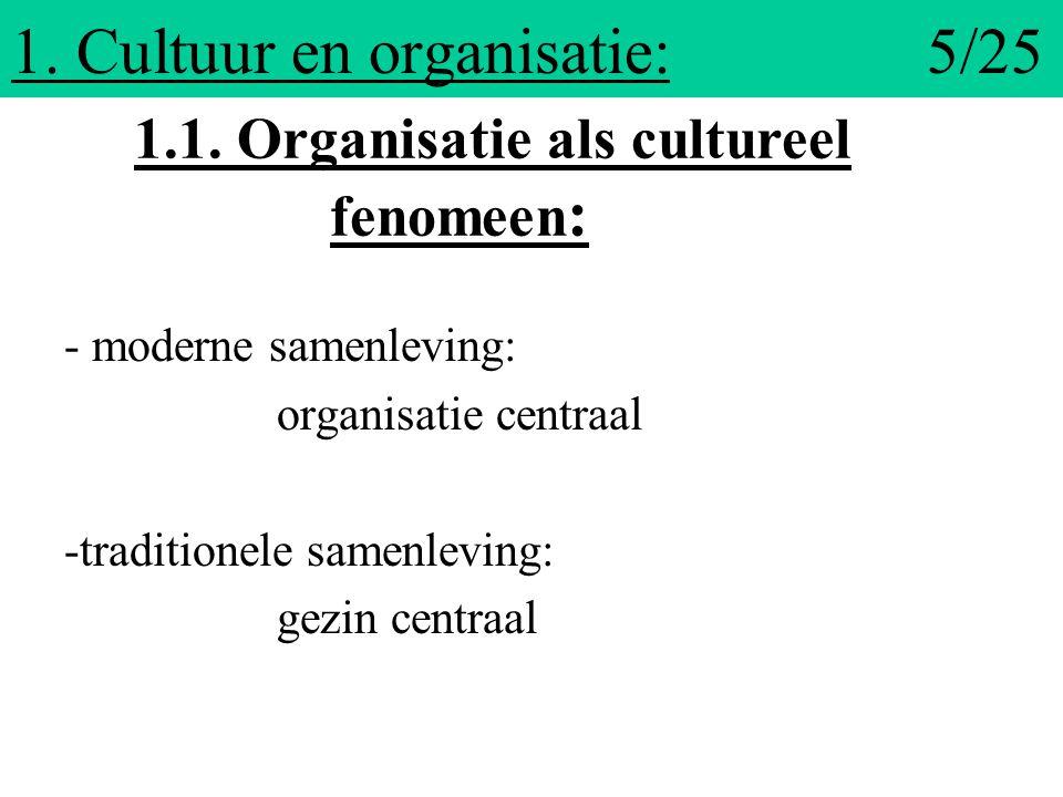 1. Cultuur en organisatie: 5/25 - moderne samenleving: organisatie centraal -traditionele samenleving: gezin centraal 1.1. Organisatie als cultureel f