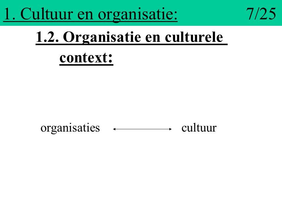 1. Cultuur en organisatie: 7/25 organisaties cultuur 1.2. Organisatie en culturele context :