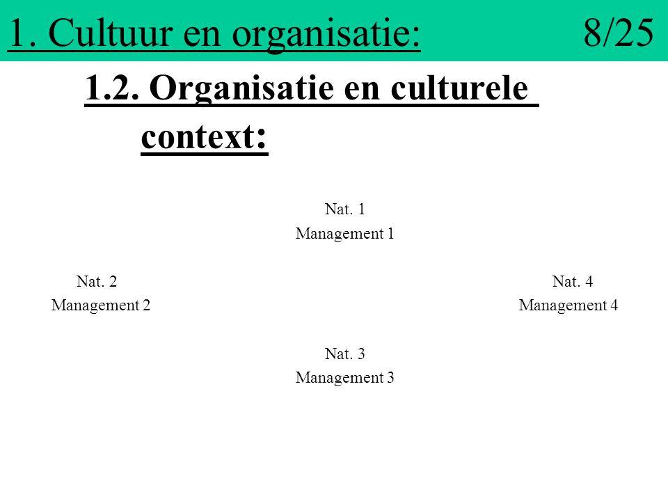 1.Cultuur en organisatie: 8/25 Nat. 1 Management 1 Nat.