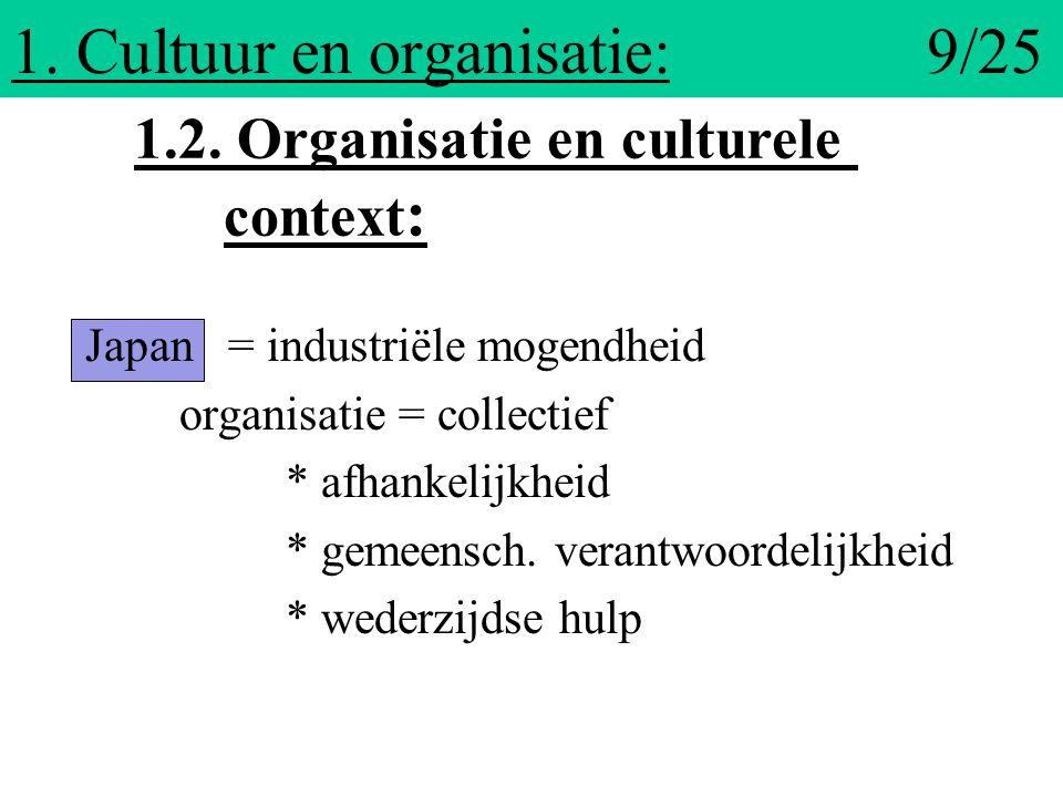 1. Cultuur en organisatie: 9/25 Japan = industriële mogendheid organisatie = collectief * afhankelijkheid * gemeensch. verantwoordelijkheid * wederzij