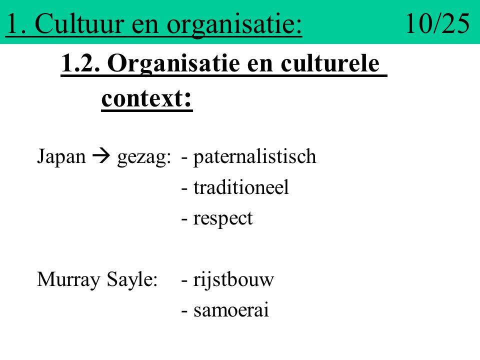1. Cultuur en organisatie: 10/25 Japan  gezag:- paternalistisch - traditioneel - respect Murray Sayle:- rijstbouw - samoerai 1.2. Organisatie en cult