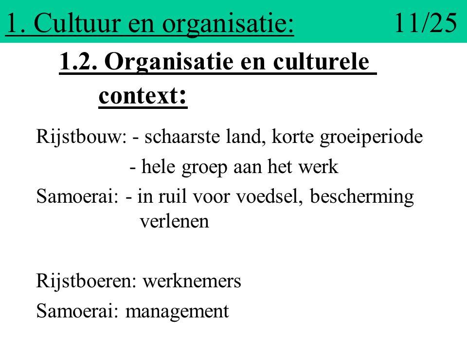 1. Cultuur en organisatie: 11/25 Rijstbouw: - schaarste land, korte groeiperiode - hele groep aan het werk Samoerai: - in ruil voor voedsel, beschermi