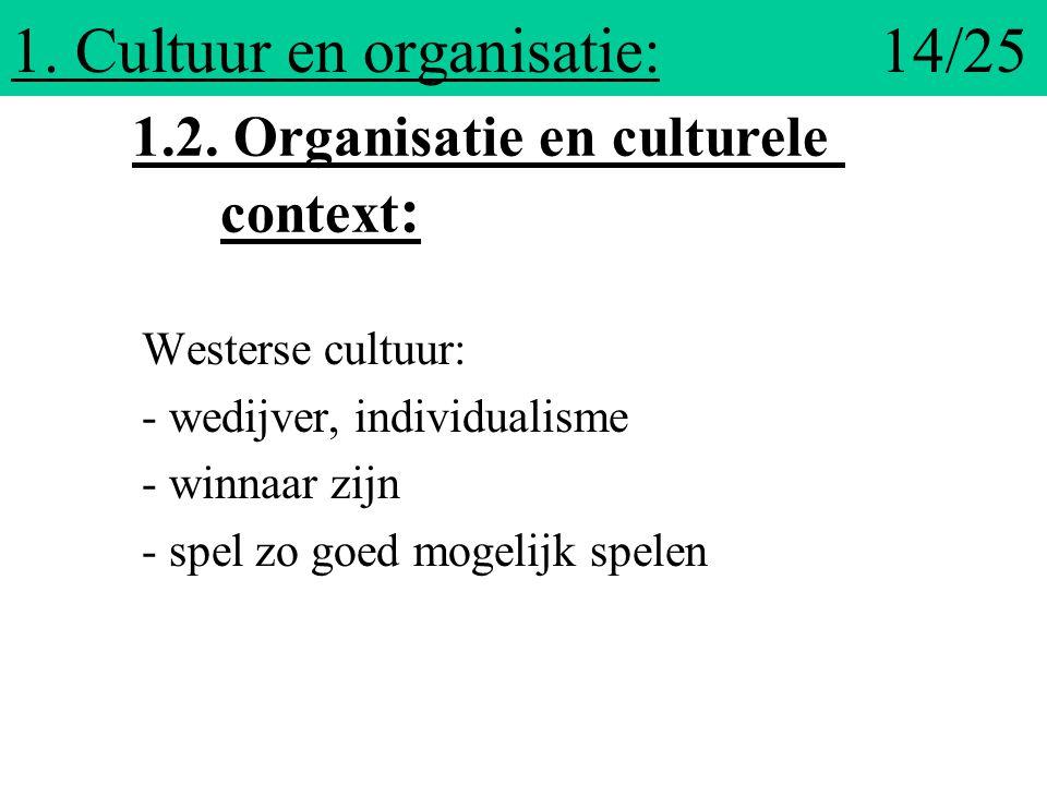 1. Cultuur en organisatie: 14/25 Westerse cultuur: - wedijver, individualisme - winnaar zijn - spel zo goed mogelijk spelen 1.2. Organisatie en cultur
