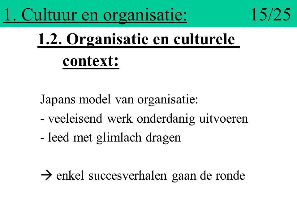1. Cultuur en organisatie: 15/25 Japans model van organisatie: - veeleisend werk onderdanig uitvoeren - leed met glimlach dragen  enkel succesverhale