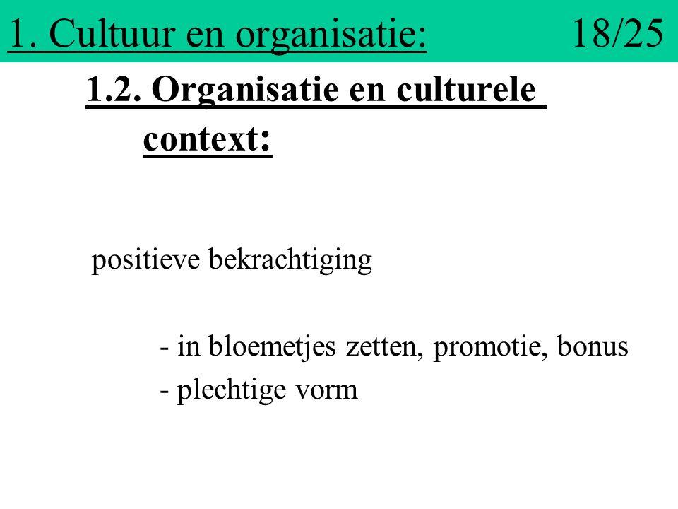 1. Cultuur en organisatie: 18/25 positieve bekrachtiging - in bloemetjes zetten, promotie, bonus - plechtige vorm 1.2. Organisatie en culturele contex