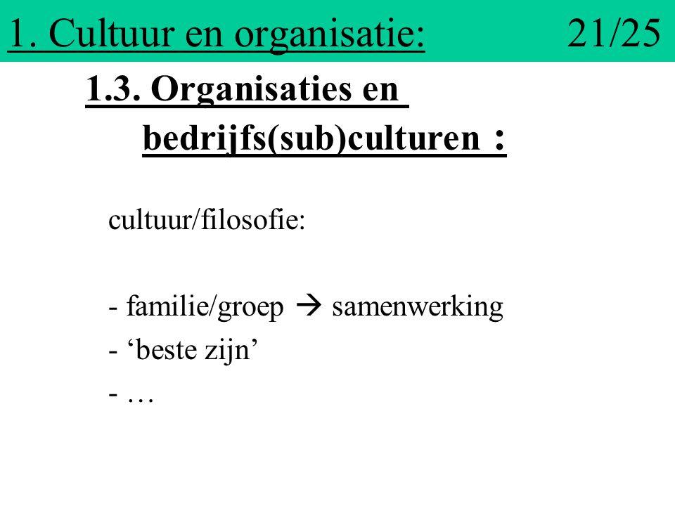 1. Cultuur en organisatie: 21/25 cultuur/filosofie: - familie/groep  samenwerking - 'beste zijn' - … 1.3. Organisaties en bedrijfs(sub)culturen :