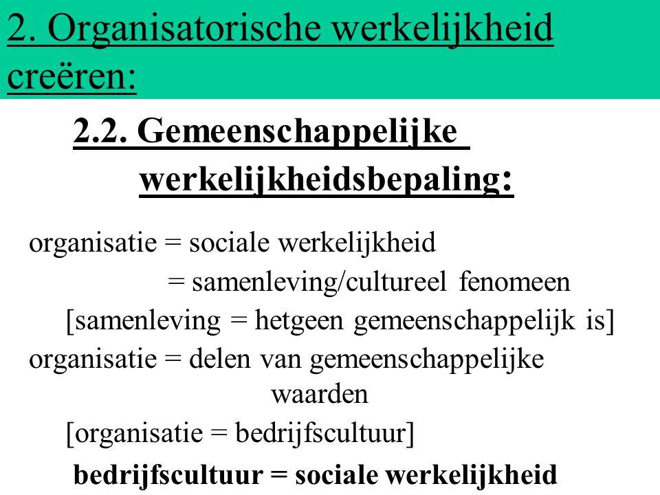 2. Organisatorische werkelijkheid creëren: organisatie = sociale werkelijkheid = samenleving/cultureel fenomeen [samenleving = hetgeen gemeenschappeli