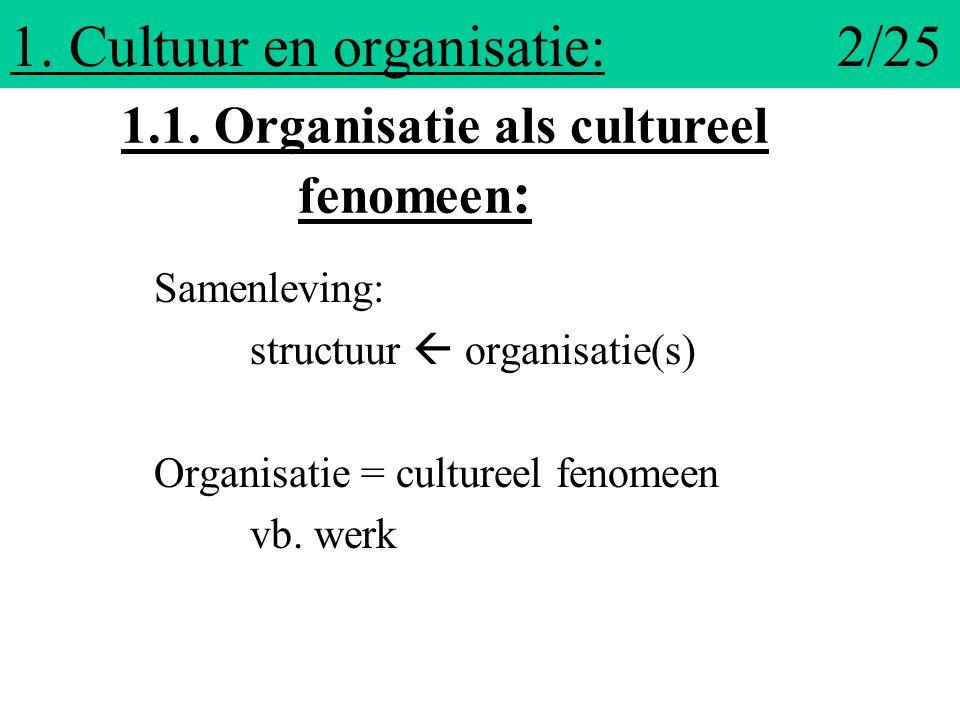 1. Cultuur en organisatie: 2/25 Samenleving: structuur  organisatie(s) Organisatie = cultureel fenomeen vb. werk 1.1. Organisatie als cultureel fenom