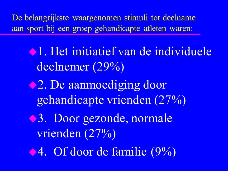 Toch suggereerde Hopper (1986) dat: u Nog andere factoren zoals carrière en gelukkige familiale omstandigheden nog een groter impact zouden kunnen gehad hebben op zelfwaardering dan succes in de rolstoelcompetitie