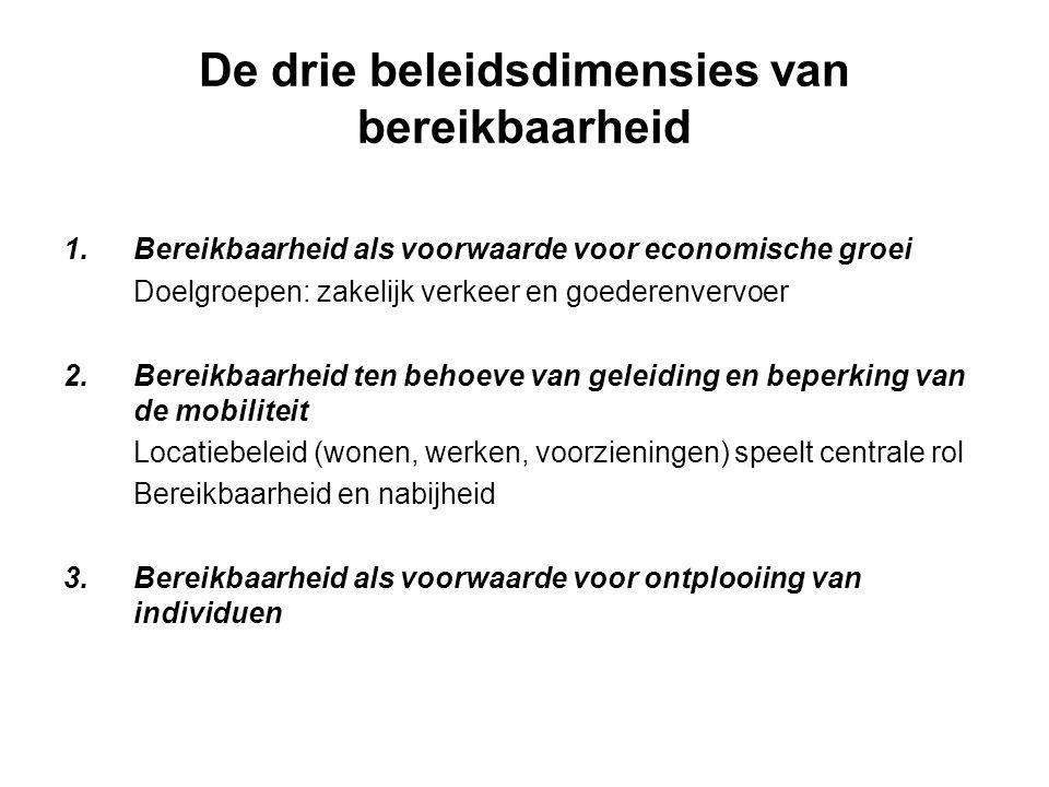 De drie beleidsdimensies van bereikbaarheid 1.Bereikbaarheid als voorwaarde voor economische groei Doelgroepen: zakelijk verkeer en goederenvervoer 2.