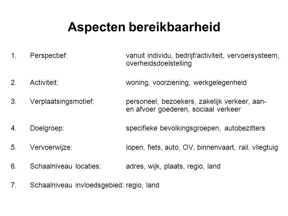 Aspecten bereikbaarheid 1.Perspectief:vanuit individu, bedrijf/activiteit, vervoersysteem, overheidsdoelstelling 2.Activiteit:woning, voorziening, wer
