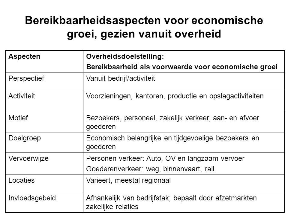 Bereikbaarheidsaspecten voor economische groei, gezien vanuit overheid AspectenOverheidsdoelstelling: Bereikbaarheid als voorwaarde voor economische g
