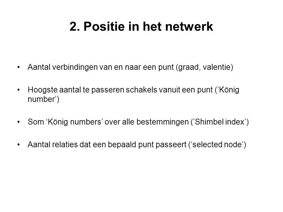 2. Positie in het netwerk Aantal verbindingen van en naar een punt (graad, valentie) Hoogste aantal te passeren schakels vanuit een punt ('König numbe