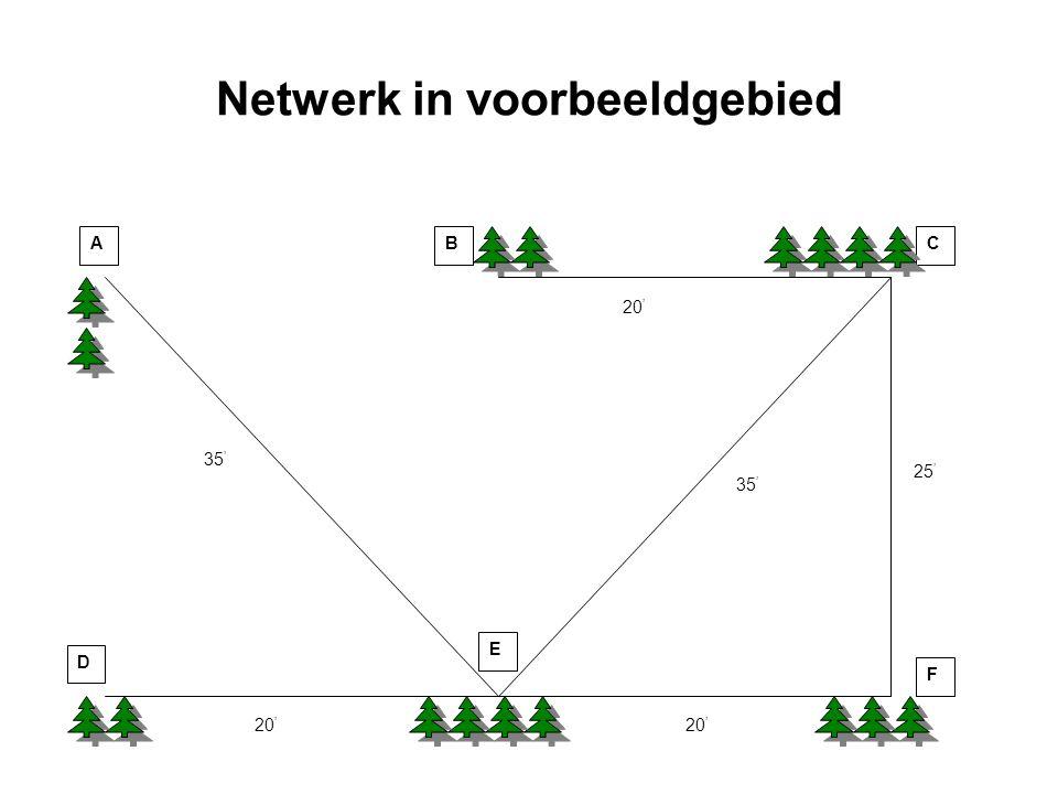 Netwerk in voorbeeldgebied BAC F E D 20 ' 25 ' 35 ' 20 '