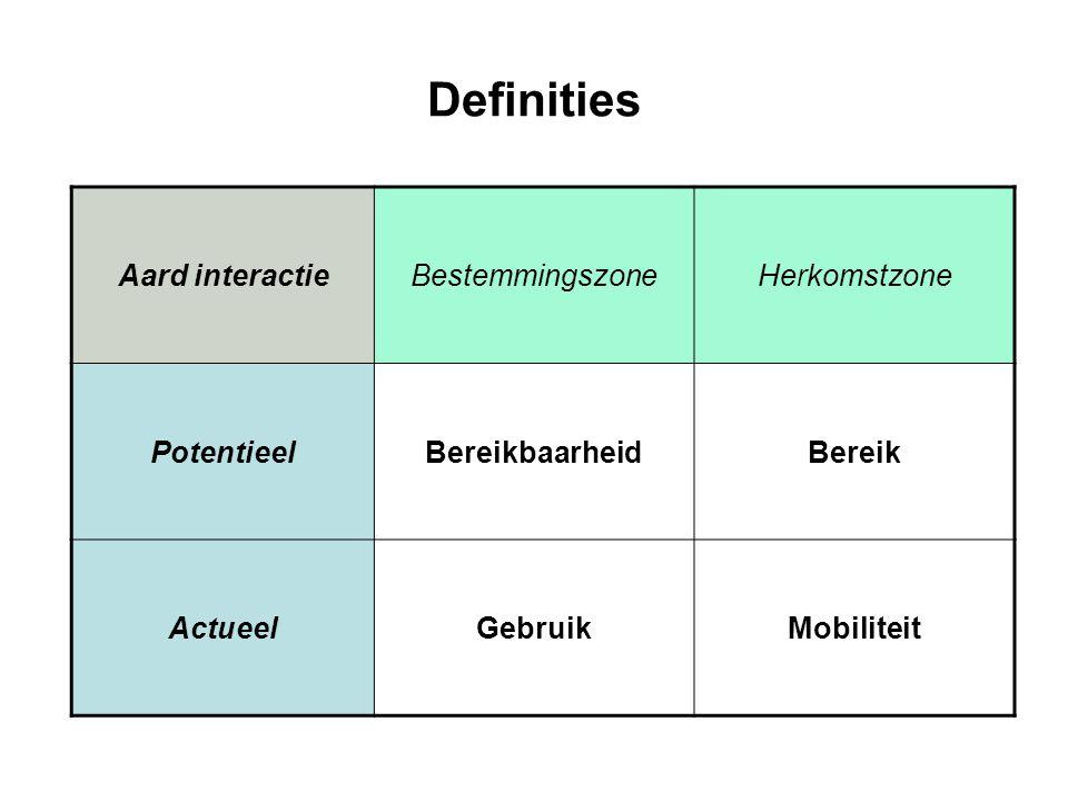 Definities Aard interactieBestemmingszoneHerkomstzone PotentieelBereikbaarheidBereik ActueelGebruikMobiliteit