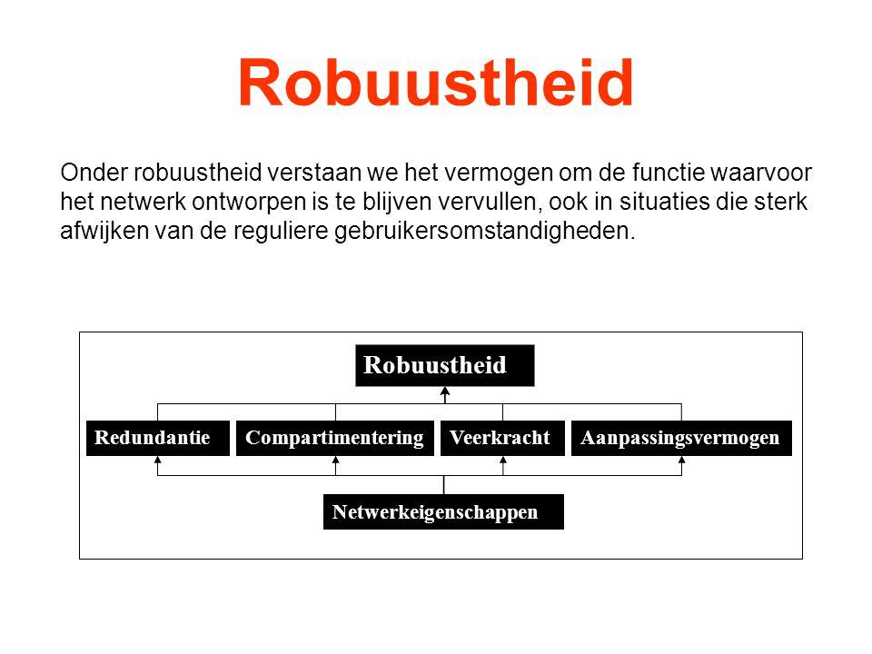 Robuustheid Onder robuustheid verstaan we het vermogen om de functie waarvoor het netwerk ontworpen is te blijven vervullen, ook in situaties die ster