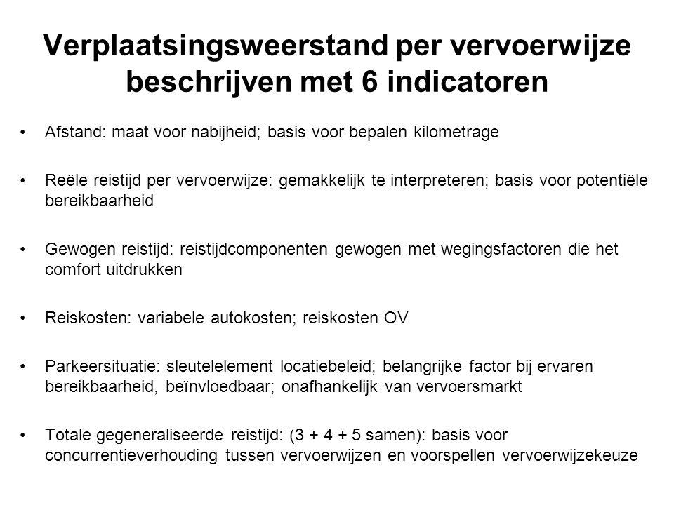 Verplaatsingsweerstand per vervoerwijze beschrijven met 6 indicatoren Afstand: maat voor nabijheid; basis voor bepalen kilometrage Reële reistijd per