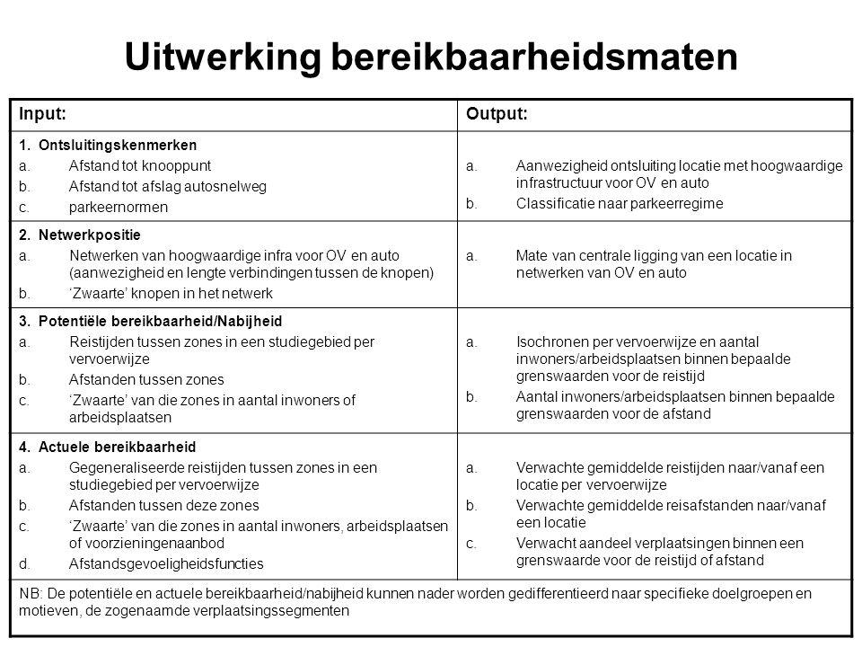 Uitwerking bereikbaarheidsmaten Input:Output: 1. Ontsluitingskenmerken a.Afstand tot knooppunt b.Afstand tot afslag autosnelweg c.parkeernormen a.Aanw