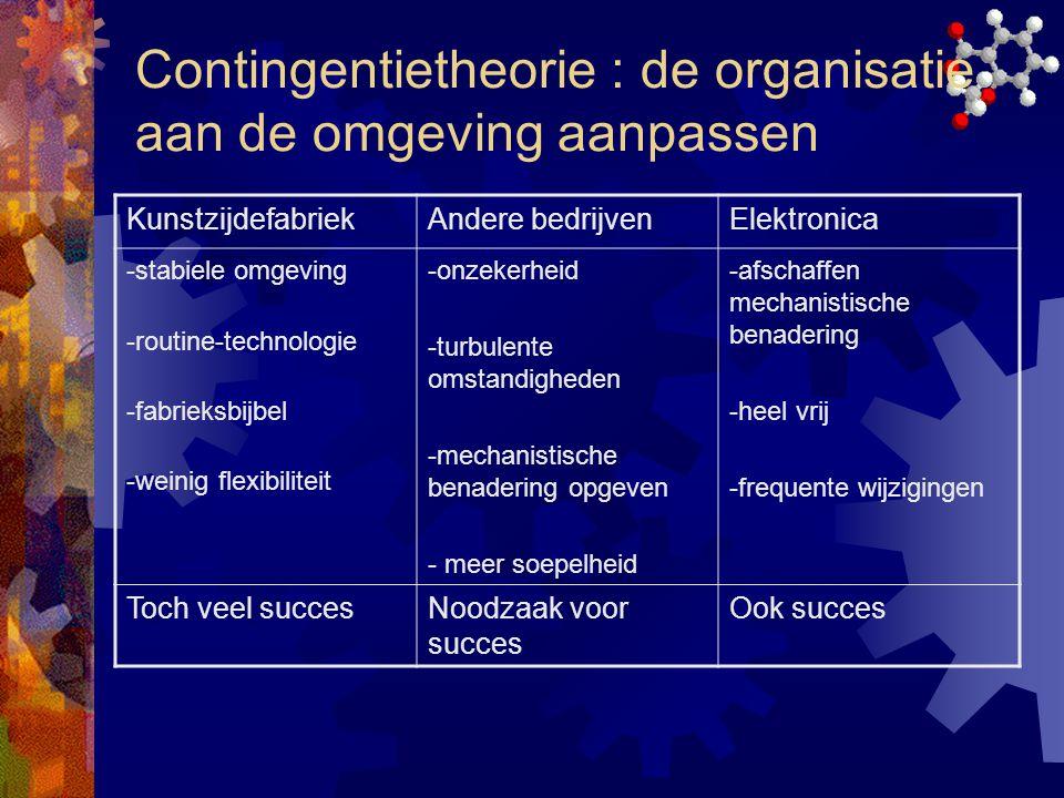 Contingentietheorie : de organisatie aan de omgeving aanpassen KunstzijdefabriekAndere bedrijvenElektronica -stabiele omgeving -routine-technologie -f