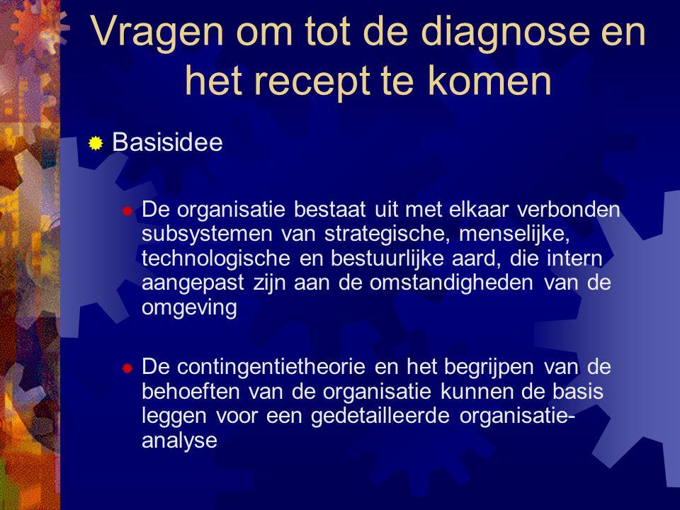 Vragen om tot de diagnose en het recept te komen  Basisidee  De organisatie bestaat uit met elkaar verbonden subsystemen van strategische, menselijk