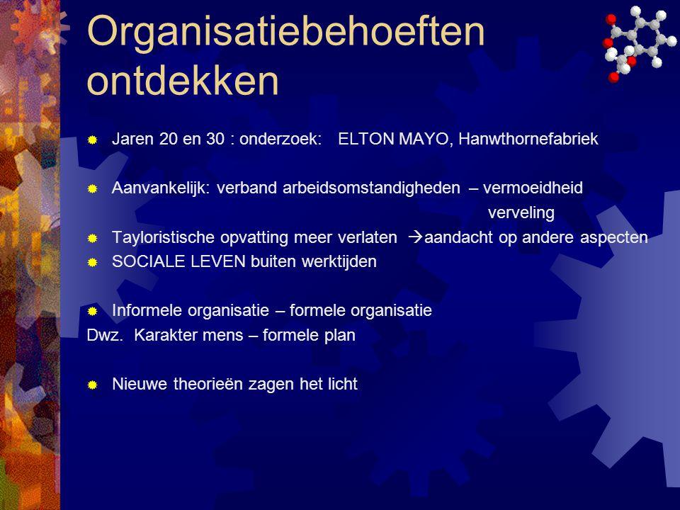 Organisatiebehoeften ontdekken  Motivatietheorieën vb.