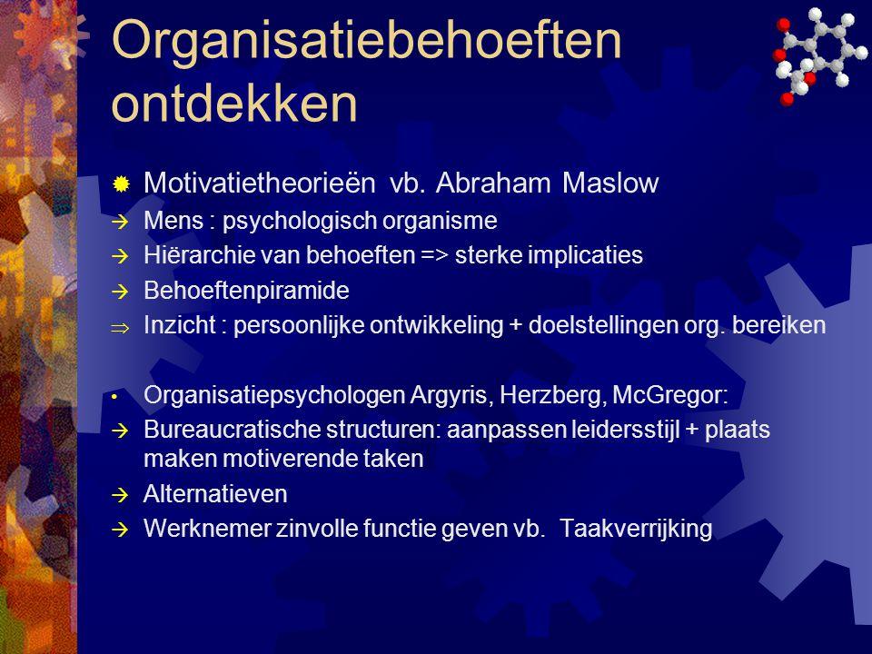 Organisatiebehoeften ontdekken  Motivatietheorieën vb. Abraham Maslow  Mens : psychologisch organisme  Hiërarchie van behoeften => sterke implicati