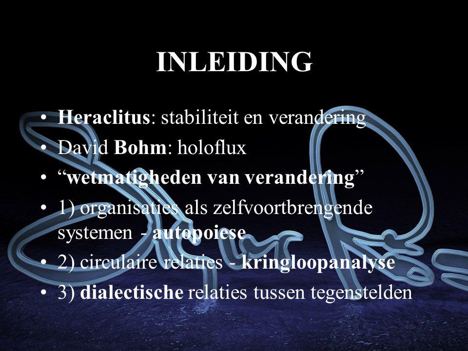 INLEIDING Heraclitus: stabiliteit en verandering David Bohm: holoflux wetmatigheden van verandering 1) organisaties als zelfvoortbrengende systemen - autopoiese 2) circulaire relaties - kringloopanalyse 3) dialectische relaties tussen tegenstelden