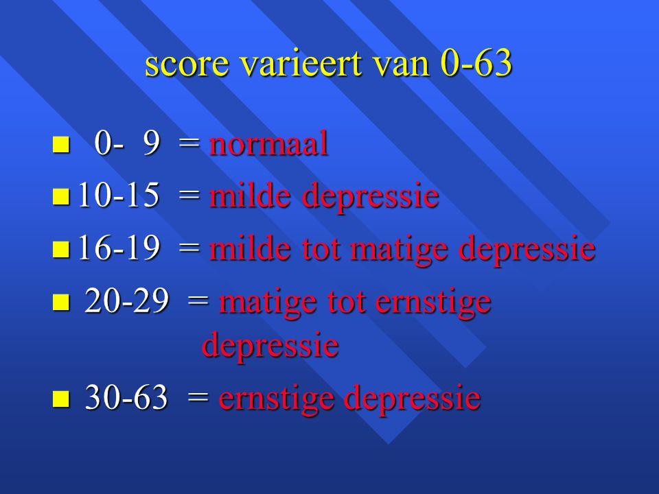 score varieert van 0-63 n 0- 9 = normaal n 10-15 = milde depressie n 16-19 = milde tot matige depressie n 20-29 = matige tot ernstige depressie n 30-6