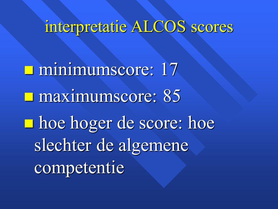 interpretatie ALCOS scores n minimumscore: 17 n maximumscore: 85 n hoe hoger de score: hoe slechter de algemene competentie