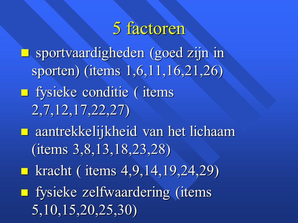 5 factoren n sportvaardigheden (goed zijn in sporten) (items 1,6,11,16,21,26) n fysieke conditie ( items 2,7,12,17,22,27) n aantrekkelijkheid van het