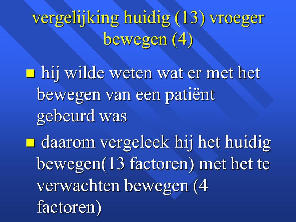 vergelijking huidig (13) vroeger bewegen (4) n hij wilde weten wat er met het bewegen van een patiënt gebeurd was n daarom vergeleek hij het huidig be