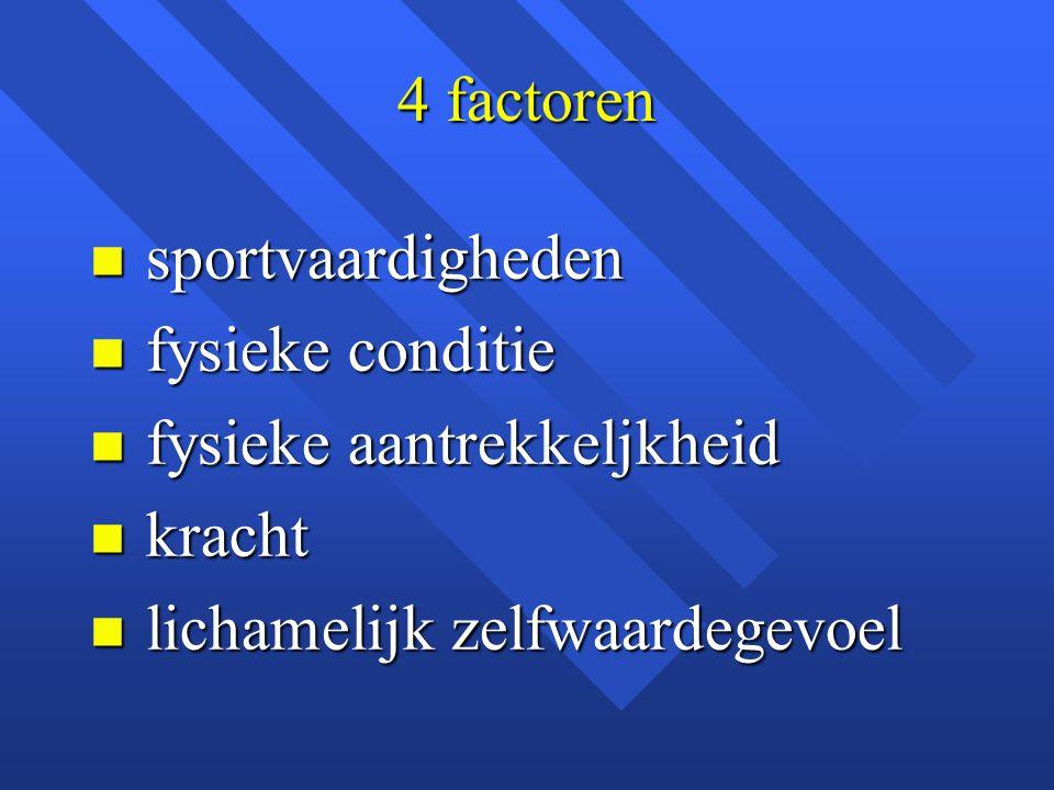 4 factoren n sportvaardigheden n fysieke conditie n fysieke aantrekkeljkheid n kracht n lichamelijk zelfwaardegevoel
