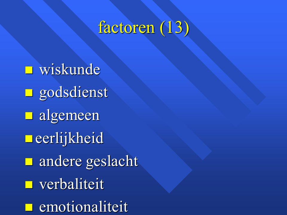 factoren (13) n wiskunde n godsdienst n algemeen n eerlijkheid n andere geslacht n verbaliteit n emotionaliteit