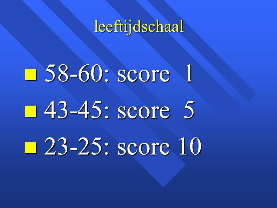 leeftijdschaal n 58-60: score 1 n 43-45: score 5 n 23-25: score 10