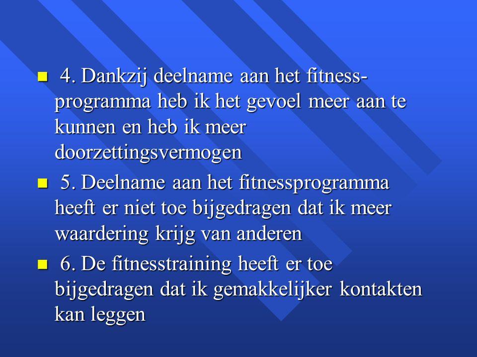 n 4. Dankzij deelname aan het fitness- programma heb ik het gevoel meer aan te kunnen en heb ik meer doorzettingsvermogen n 5. Deelname aan het fitnes