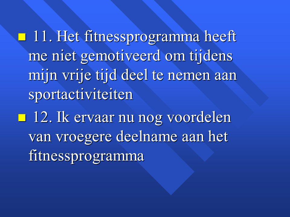 n 11. Het fitnessprogramma heeft me niet gemotiveerd om tijdens mijn vrije tijd deel te nemen aan sportactiviteiten n 12. Ik ervaar nu nog voordelen v